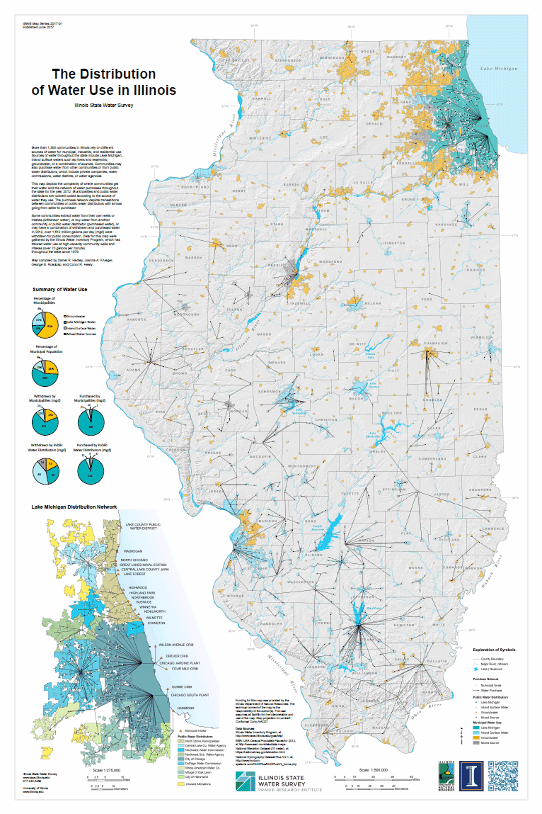 The Distribution of Water Use in Illinois